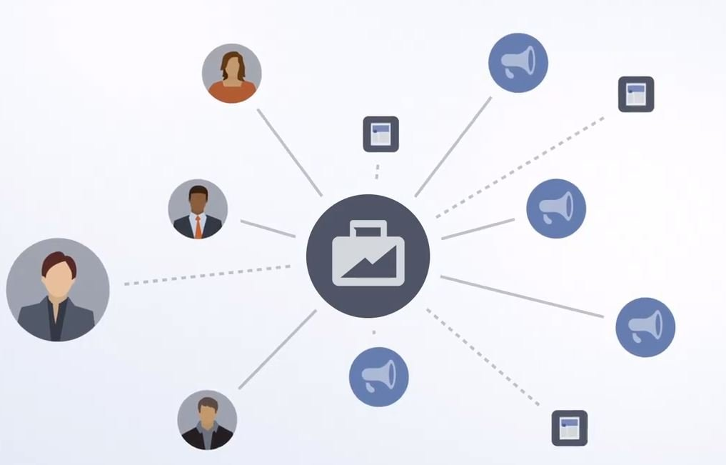 How to share access of Business Manager Assets to another Business Manager, as a Partner Manager